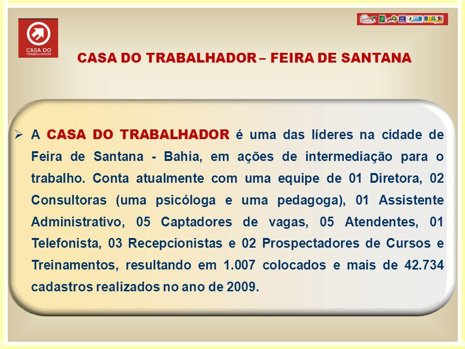 CASA DO TRABALHADOR – FEIRA DE SANTANA A CASA DO TRABALHADOR é uma das líderes na cidade de Feira de Santana - Bahia, em ações de intermediação para o