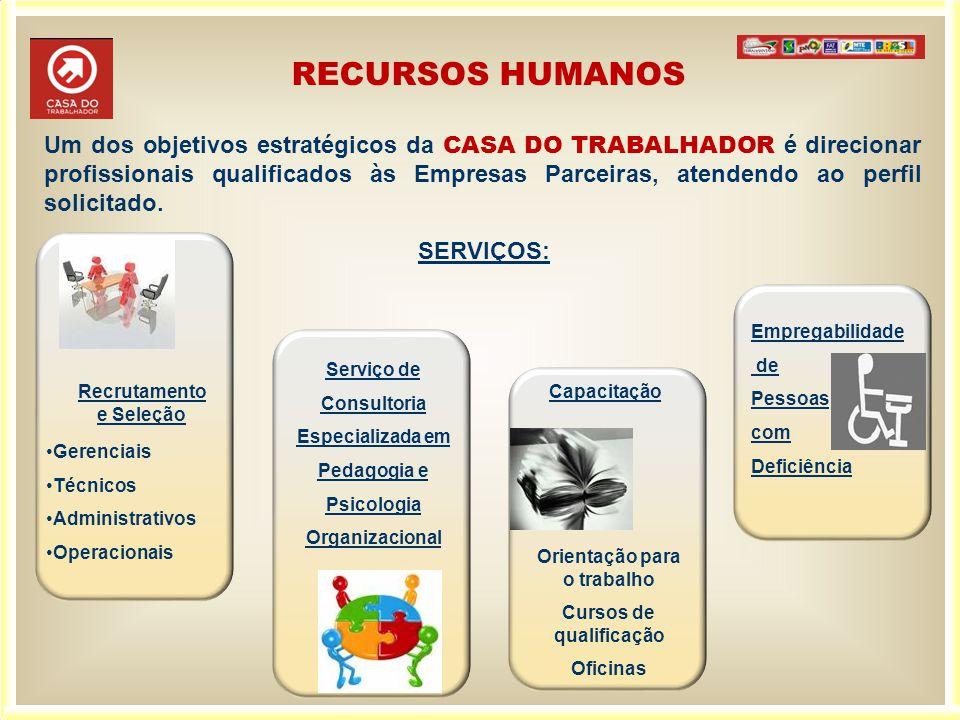 RECURSOS HUMANOS Um dos objetivos estratégicos da CASA DO TRABALHADOR é direcionar profissionais qualificados às Empresas Parceiras, atendendo ao perf