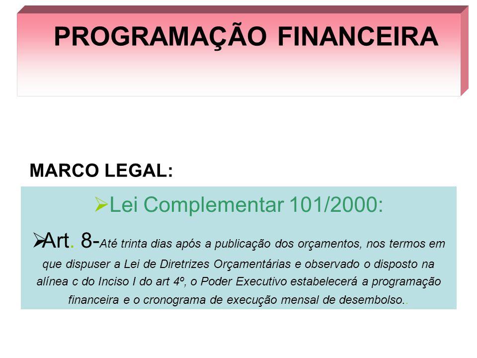 PROGRAMAÇÃO FINANCEIRA MARCO LEGAL: Lei Complementar 101/2000: Art. 8- Até trinta dias após a publicação dos orçamentos, nos termos em que dispuser a