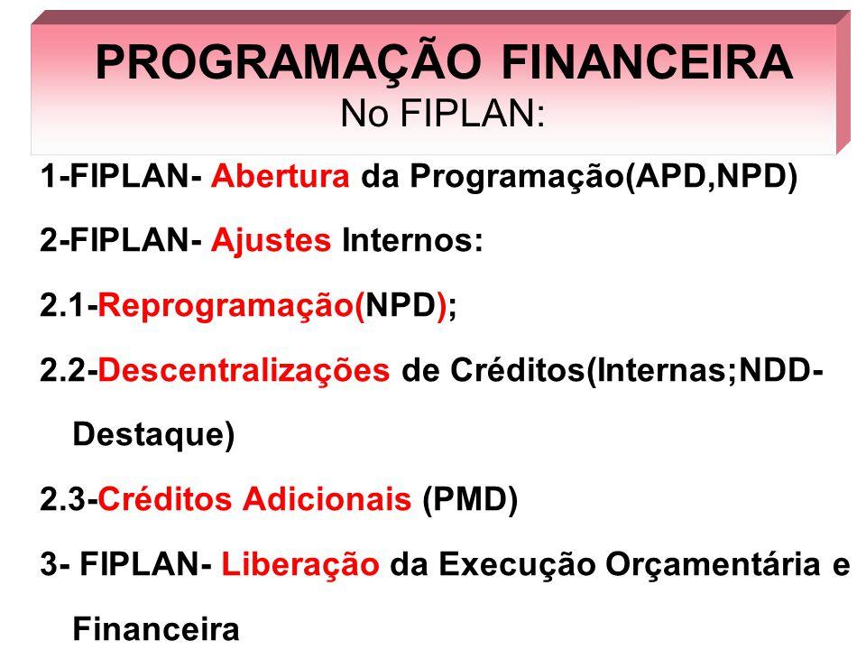 PROGRAMAÇÃO FINANCEIRA No FIPLAN: 1-FIPLAN- Abertura da Programação(APD,NPD) 2-FIPLAN- Ajustes Internos: 2.1-Reprogramação(NPD); 2.2-Descentralizações