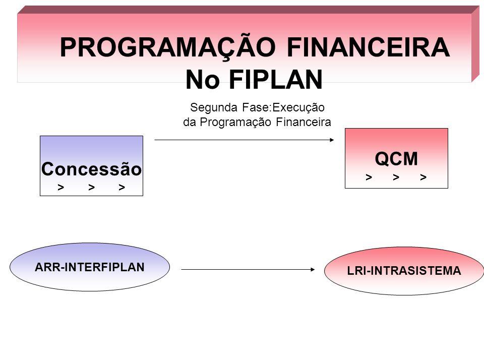 PROGRAMAÇÃO FINANCEIRA No FIPLAN Concessão > > > QCM > > > ARR-INTERFIPLAN LRI-INTRASISTEMA Segunda Fase:Execução da Programação Financeira