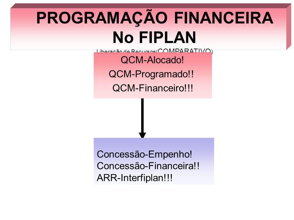 PROGRAMAÇÃO FINANCEIRA No FIPLAN Liberação de Recursos( COMPARATIVO ) QCM-Alocado! QCM-Programado!! QCM-Financeiro!!! Concessão-Empenho! Concessão-Fin