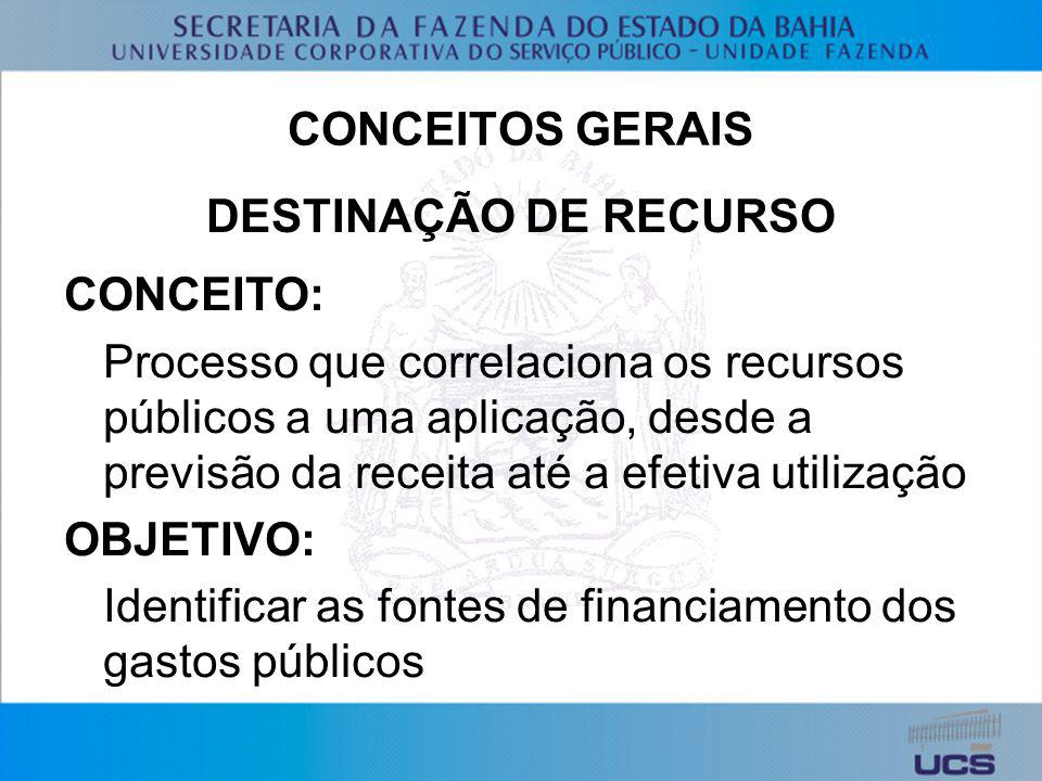 CONCEITOS GERAIS DESTINAÇÃO DE RECURSO CONCEITO: Processo que correlaciona os recursos públicos a uma aplicação, desde a previsão da receita até a efe