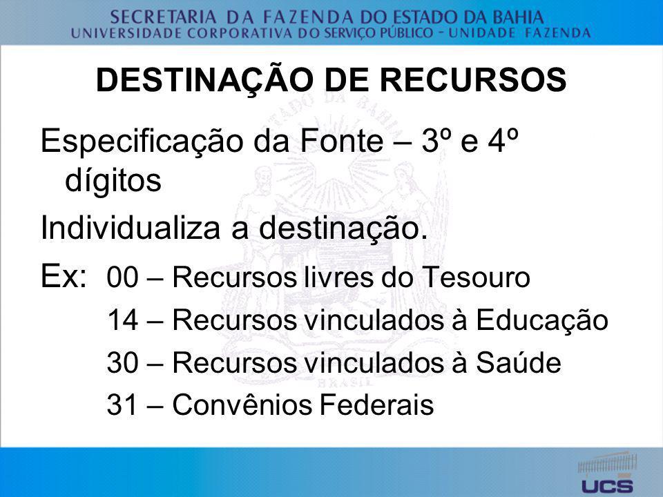 DESTINAÇÃO DE RECURSOS Especificação da Fonte – 3º e 4º dígitos Individualiza a destinação. Ex: 00 – Recursos livres do Tesouro 14 – Recursos vinculad
