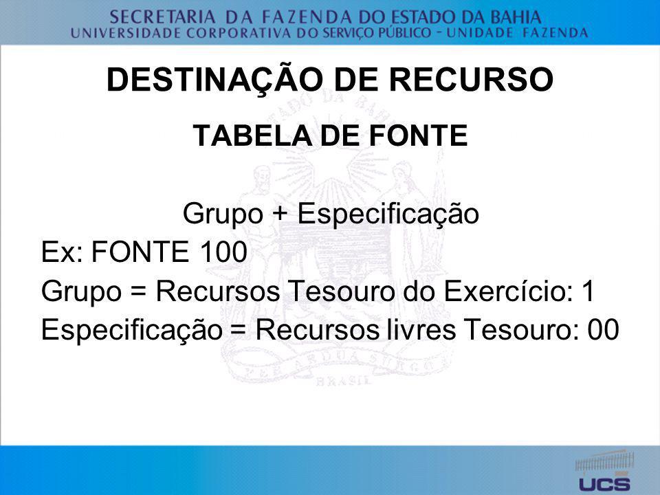 DESTINAÇÃO DE RECURSO TABELA DE FONTE Grupo + Especificação Ex: FONTE 100 Grupo = Recursos Tesouro do Exercício: 1 Especificação = Recursos livres Tes