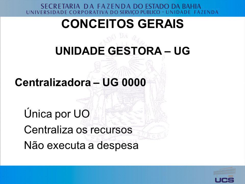 DESTINAÇÃO DE RECURSO TABELA DE FONTE Grupo + Especificação Ex: FONTE 100 Grupo = Recursos Tesouro do Exercício: 1 Especificação = Recursos livres Tesouro: 00