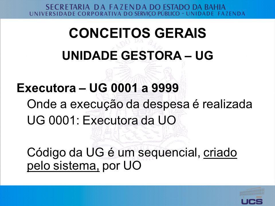 CONCEITOS GERAIS UNIDADE GESTORA – UG Executora – UG 0001 a 9999 Onde a execução da despesa é realizada UG 0001: Executora da UO Código da UG é um seq