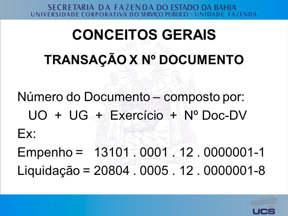 CONCEITOS GERAIS TRANSAÇÃO X Nº DOCUMENTO Número do Documento – composto por: UO + UG + Exercício + Nº Doc-DV Ex: Empenho = 13101. 0001. 12. 0000001-1