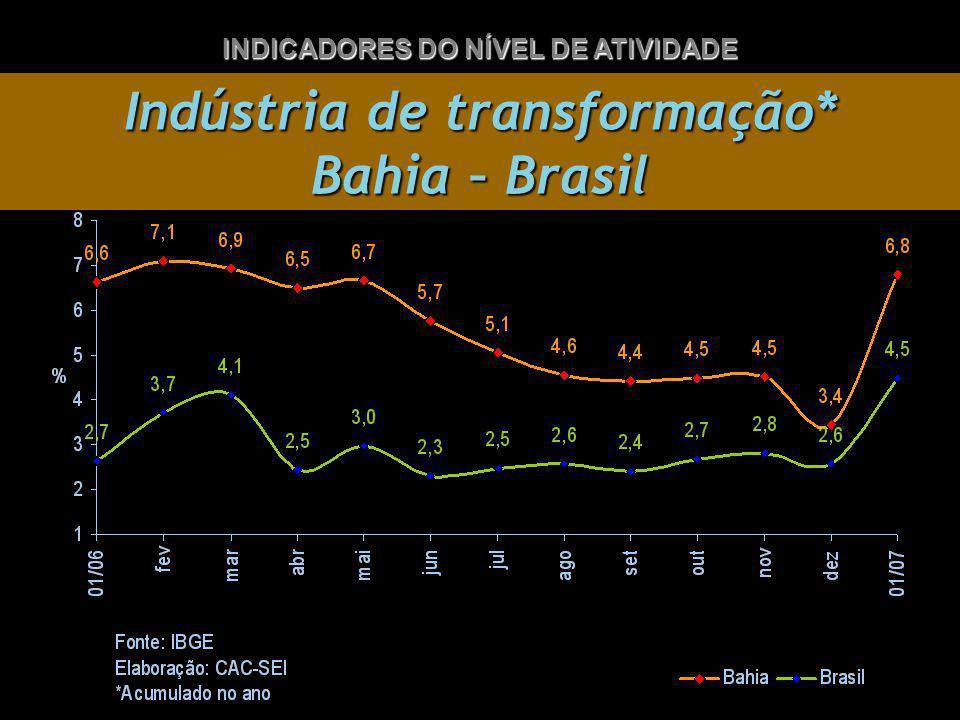 Indústria de transformação* Bahia – Brasil INDICADORES DO NÍVEL DE ATIVIDADE