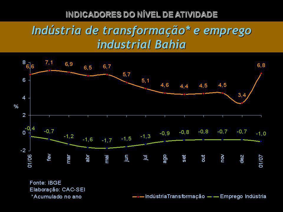 Indústria de transformação* e emprego industrial Bahia INDICADORES DO NÍVEL DE ATIVIDADE