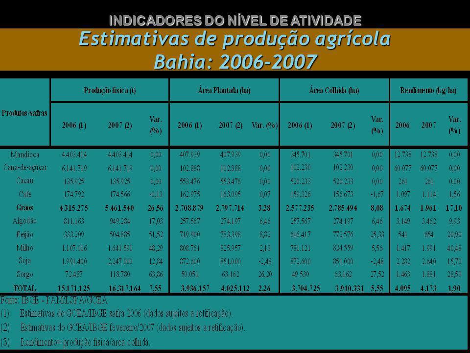 Estimativas de produção agrícola Bahia: 2006-2007 INDICADORES DO NÍVEL DE ATIVIDADE
