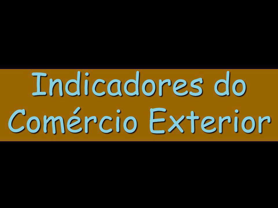 Indicadores do Comércio Exterior
