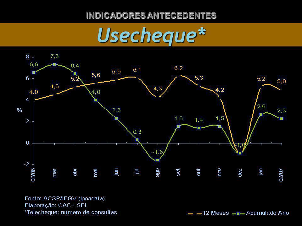Usecheque* INDICADORES ANTECEDENTES