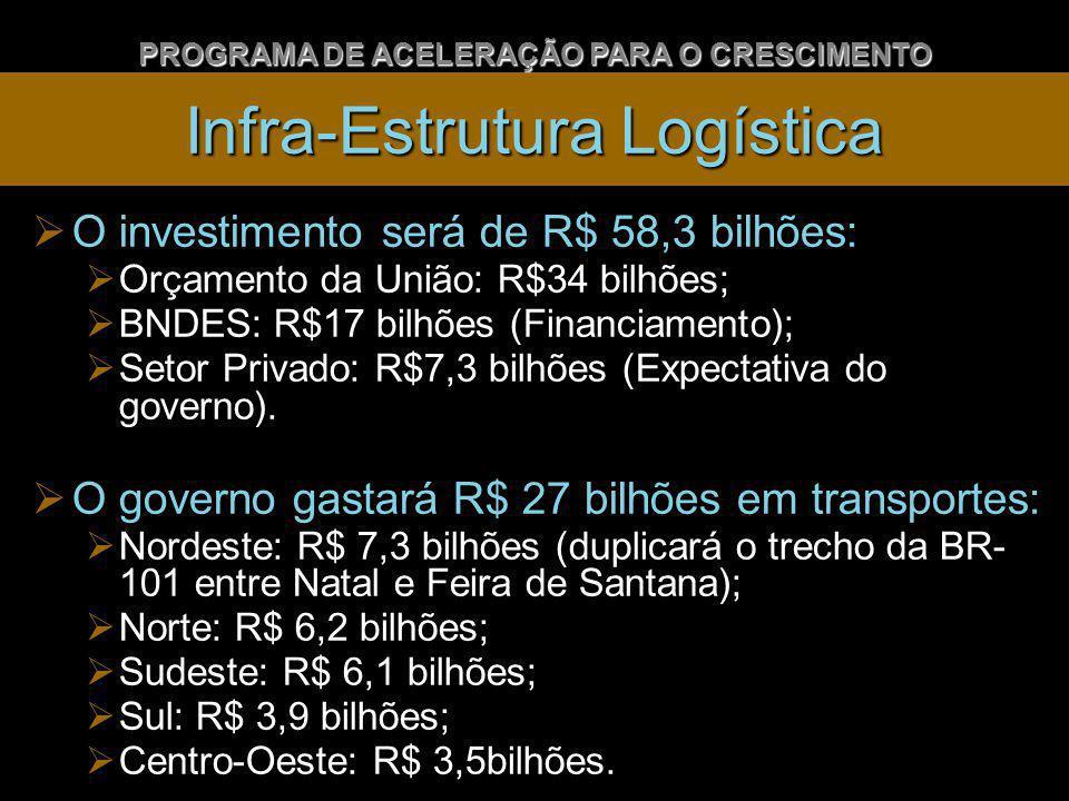 Infra-Estrutura Logística O investimento será de R$ 58,3 bilhões: Orçamento da União: R$34 bilhões; BNDES: R$17 bilhões (Financiamento); Setor Privado: R$7,3 bilhões (Expectativa do governo).