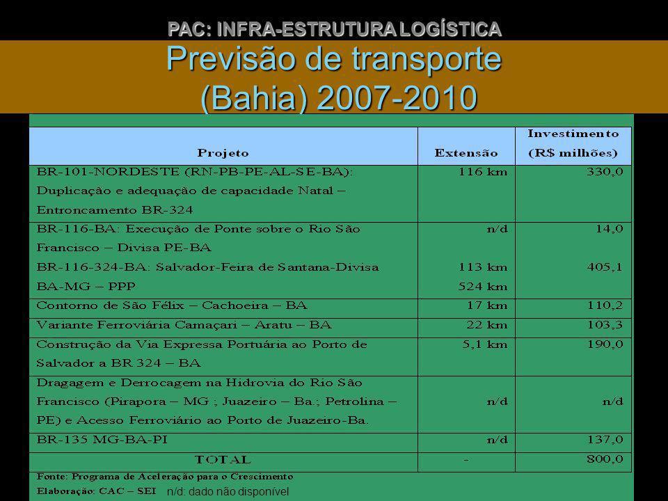 Previsão de transporte (Bahia) 2007-2010 PAC: INFRA-ESTRUTURA LOGÍSTICA n/d: dado não disponível