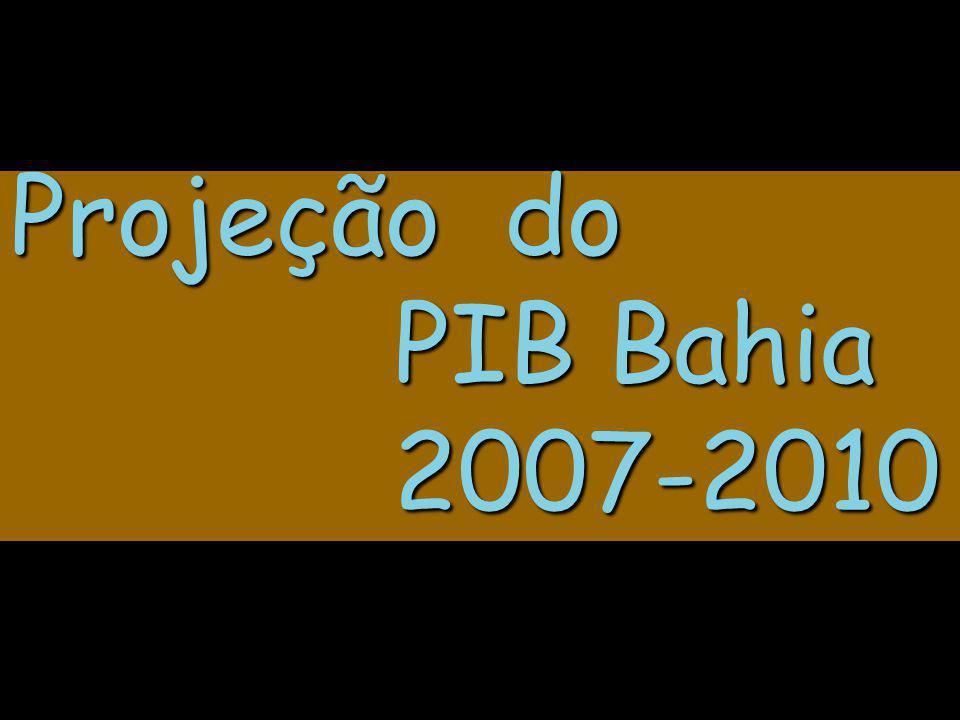 Projeção do PIB Bahia 2007-2010
