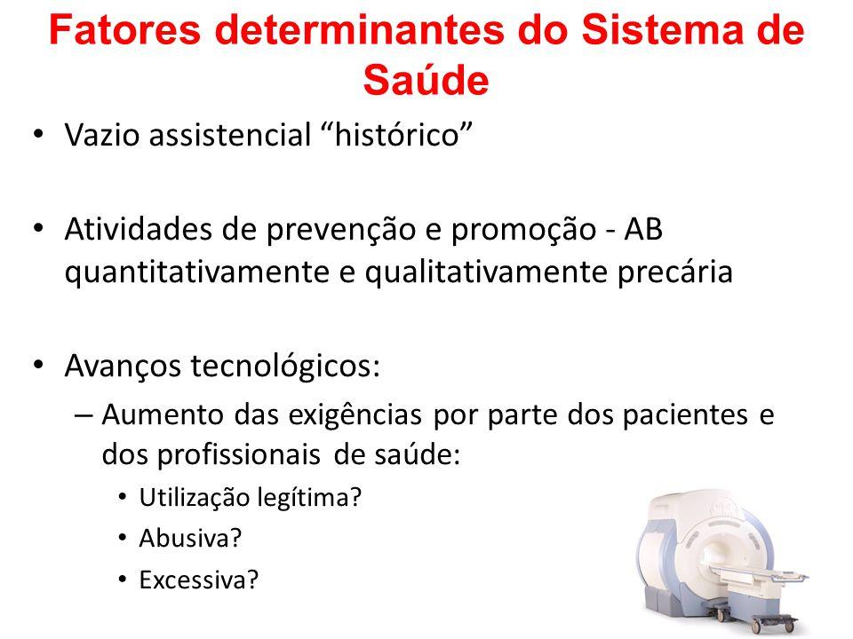 Fatores determinantes do Sistema de Saúde Vazio assistencial histórico Atividades de prevenção e promoção - AB quantitativamente e qualitativamente pr