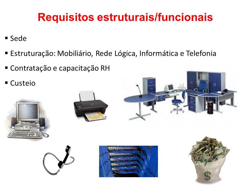 Requisitos estruturais/funcionais Sede Estruturação: Mobiliário, Rede Lógica, Informática e Telefonia Contratação e capacitação RH Custeio