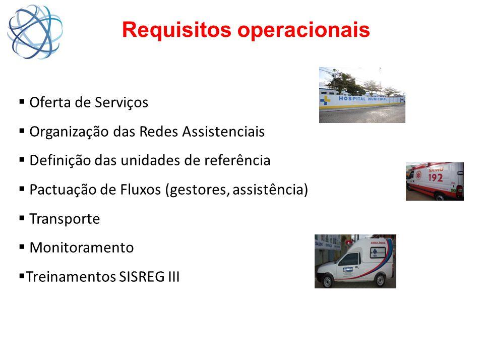 Requisitos operacionais Oferta de Serviços Organização das Redes Assistenciais Definição das unidades de referência Pactuação de Fluxos (gestores, ass