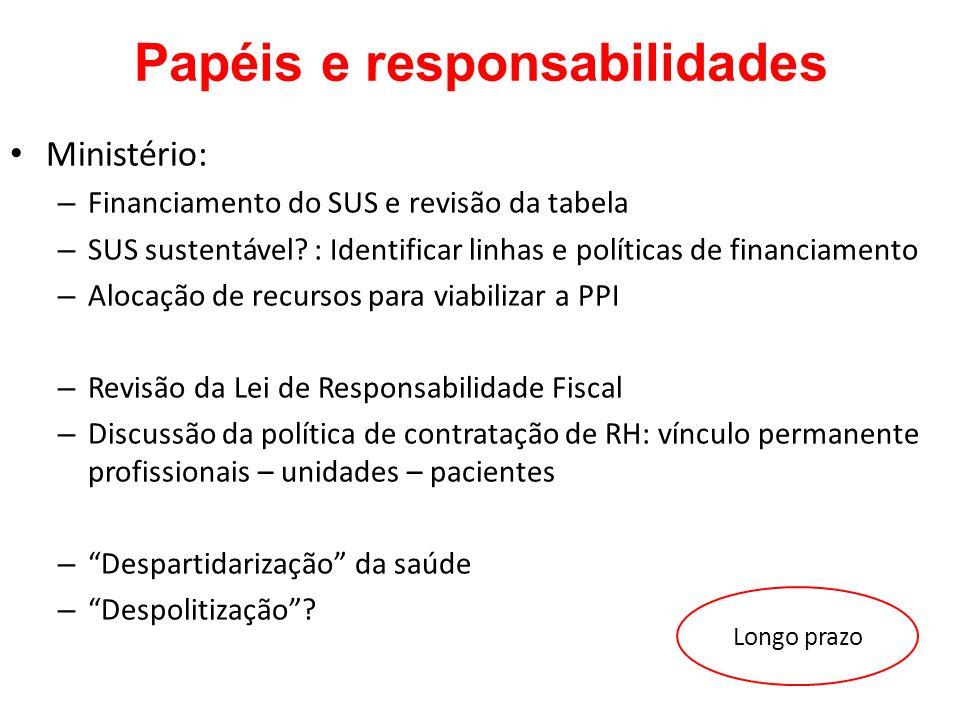 Papéis e responsabilidades Ministério: – Financiamento do SUS e revisão da tabela – SUS sustentável? : Identificar linhas e políticas de financiamento