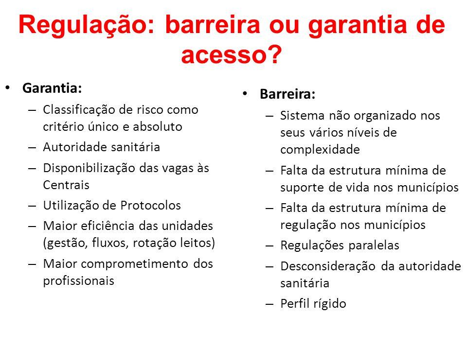 Regulação: barreira ou garantia de acesso? Garantia: – Classificação de risco como critério único e absoluto – Autoridade sanitária – Disponibilização