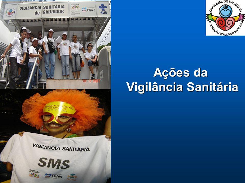 Ações da Vigilância Sanitária