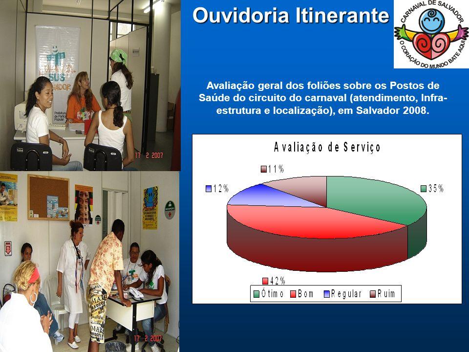Ouvidoria Itinerante Avaliação geral dos foliões sobre os Postos de Saúde do circuito do carnaval (atendimento, Infra- estrutura e localização), em Salvador 2008.