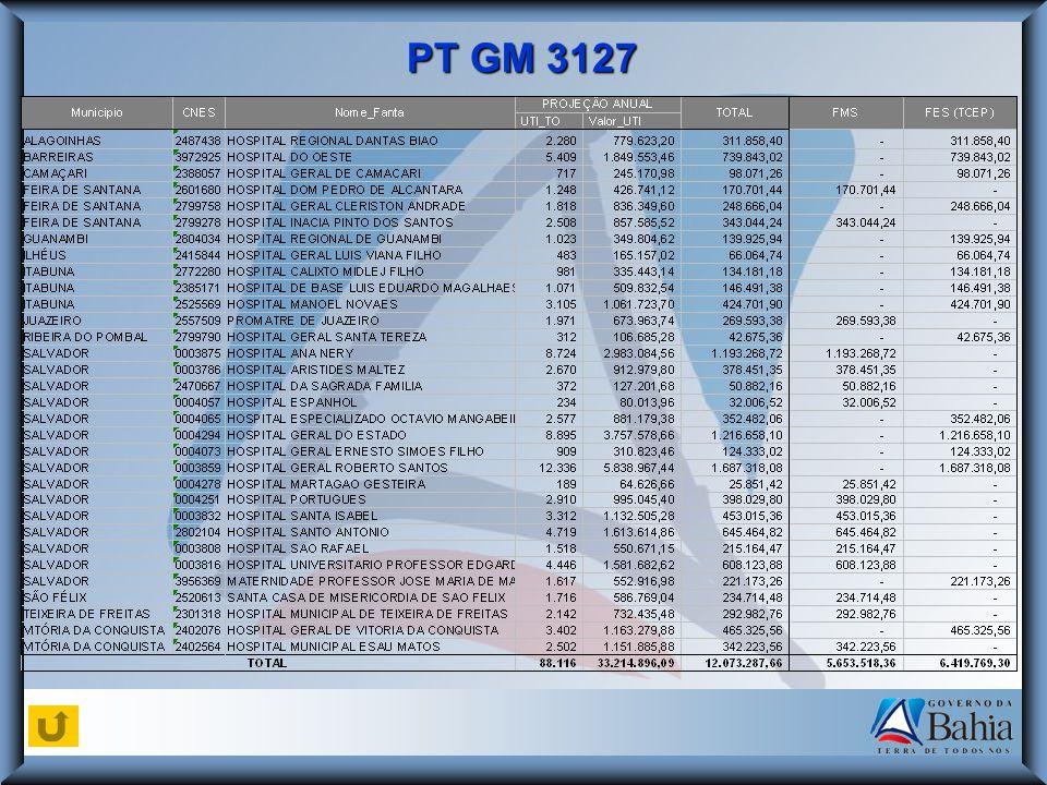 PT GM 3127