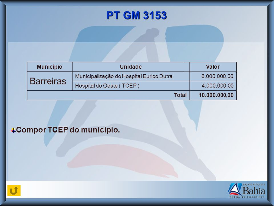 PT GM 3153 Compor TCEP do município. 10.000.000,00Total 4.000.000,00Hospital do Oeste ( TCEP ) 6.000.000,00Municipalização do Hospital Eurico Dutra Ba