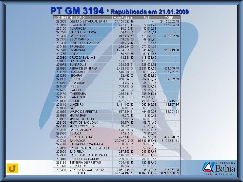 PT GM 3194 * Republicada em 21.01.2009