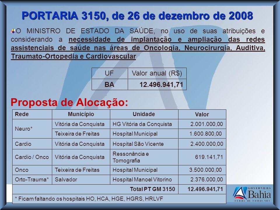 PORTARIA 3150, de 26 de dezembro de 2008 O MINISTRO DE ESTADO DA SAÚDE, no uso de suas atribuições e considerando a necessidade de implantação e ampli