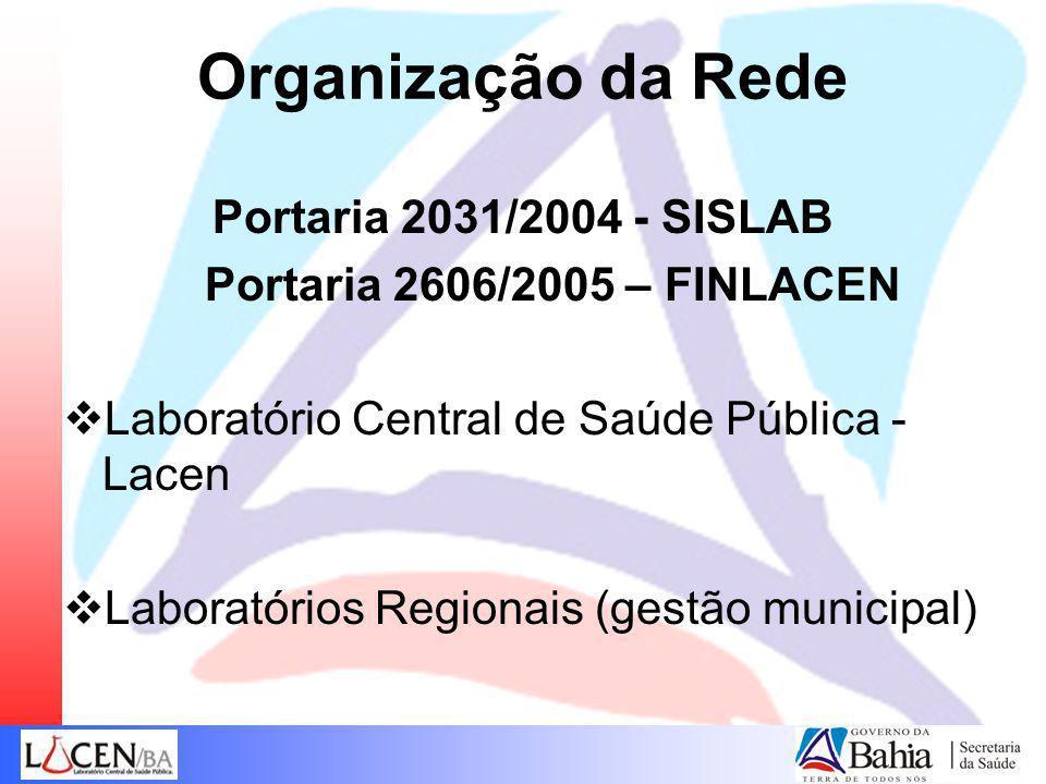 C.L.C.N SO Laboratórios Regionais Sub-Rede HIV / Hepatite E.S.