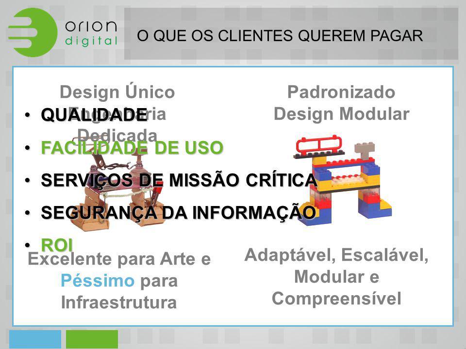 Design Único Engenharia Dedicada Padronizado Design Modular Excelente para Arte e Péssimo para Infraestrutura Adaptável, Escalável, Modular e Compreen