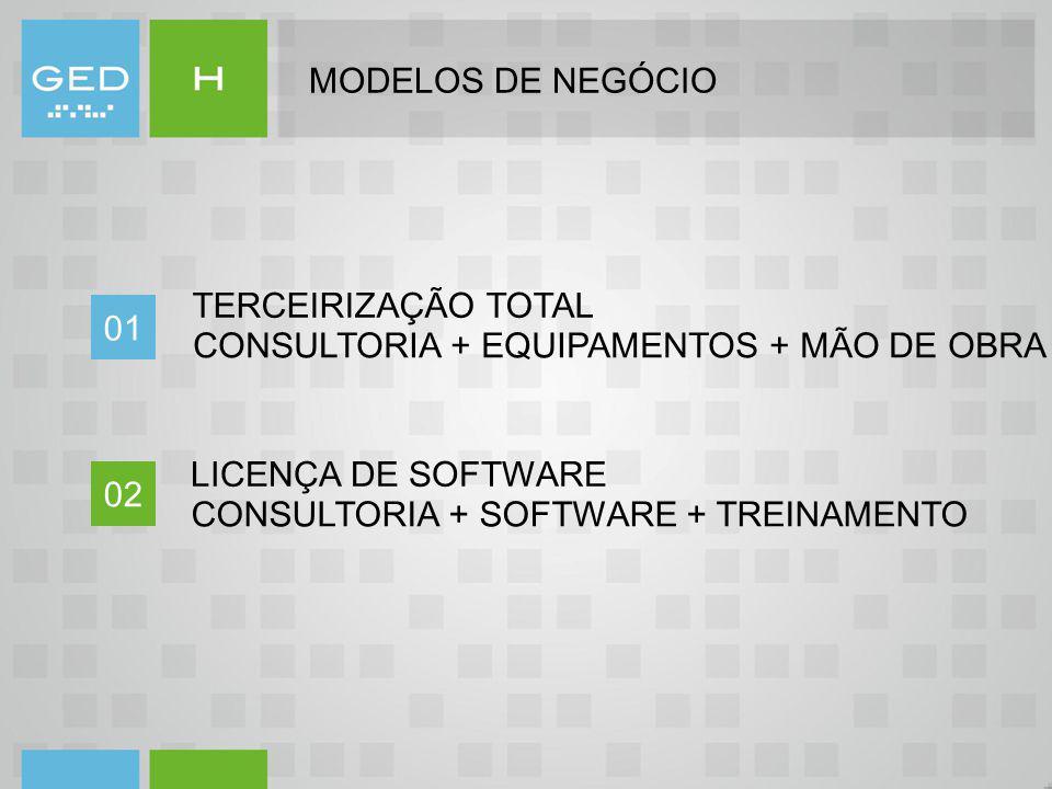 MODELOS DE NEGÓCIO TERCEIRIZAÇÃO TOTAL CONSULTORIA + EQUIPAMENTOS + MÃO DE OBRA + SOFTWARE + TREINAMENTO 01 LICENÇA DE SOFTWARE CONSULTORIA + SOFTWARE