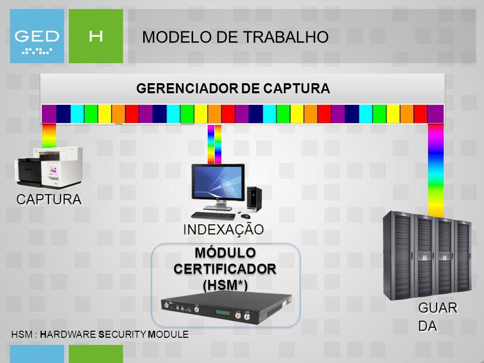 MODELO DE TRABALHO CAPTURA INDEXAÇÃO GUAR DA GERENCIADOR DE CAPTURA HSM : HARDWARE SECURITY MODULE MÓDULO CERTIFICADOR (HSM*) MÓDULO CERTIFICADOR (HSM