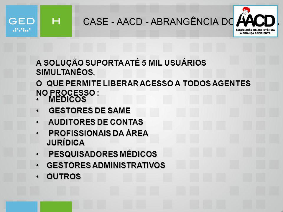 CASE - AACD - ABRANGÊNCIA DO SISTEMA MÉDICOS MÉDICOS GESTORES DE SAME GESTORES DE SAME AUDITORES DE CONTAS AUDITORES DE CONTAS PROFISSIONAIS DA ÁREA J