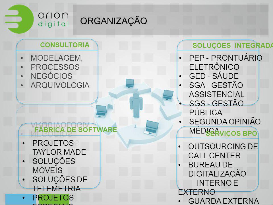 PEP - PRONTUÁRIO ELETRÔNICO GED - SÁUDE SGA - GESTÃO ASSISTENCIAL SGS - GESTÃO PÚBLICA SEGUNDA OPINIÃO MÉDICA SOLUÇÕES INTEGRADAS OUTSOURCING DE CALL