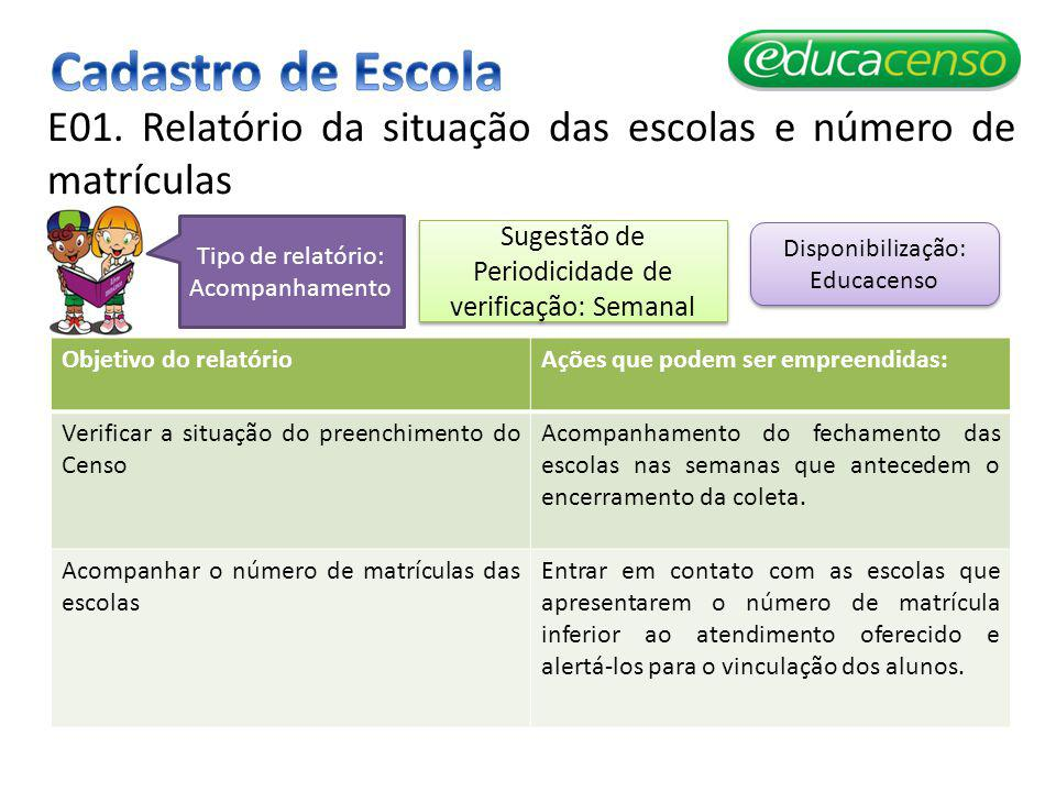 E01. Relatório da situação das escolas e número de matrículas Objetivo do relatórioAções que podem ser empreendidas: Verificar a situação do preenchim