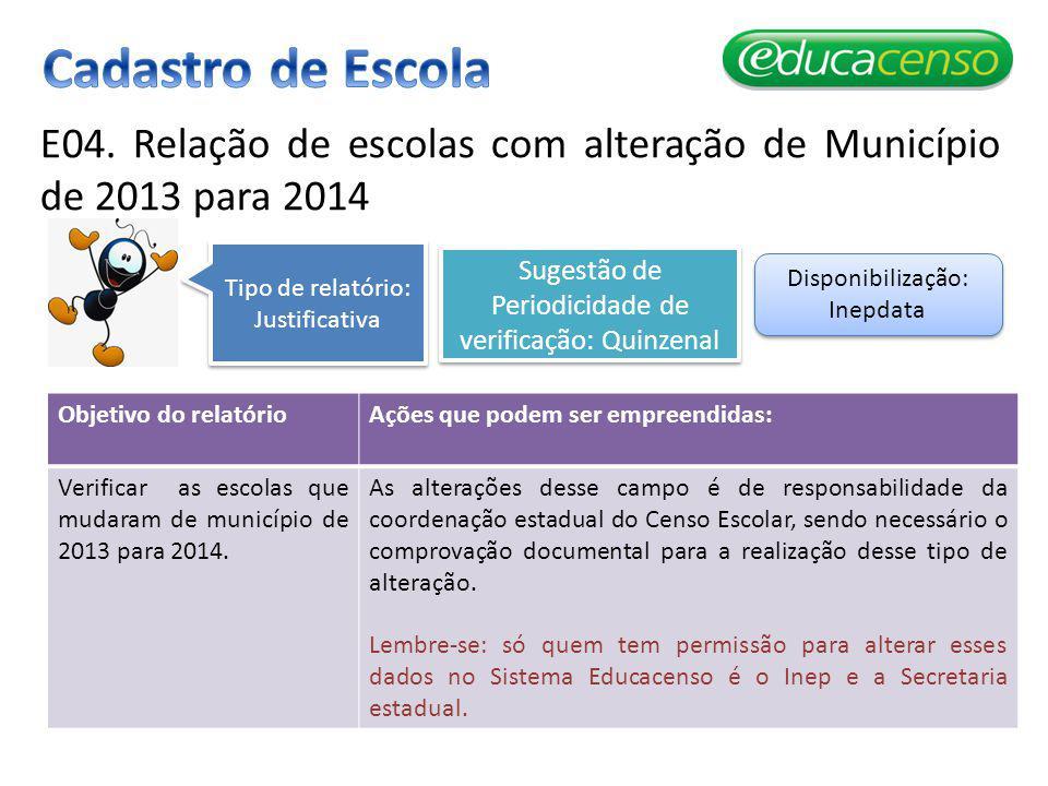 E04. Relação de escolas com alteração de Município de 2013 para 2014 Objetivo do relatórioAções que podem ser empreendidas: Verificar as escolas que m