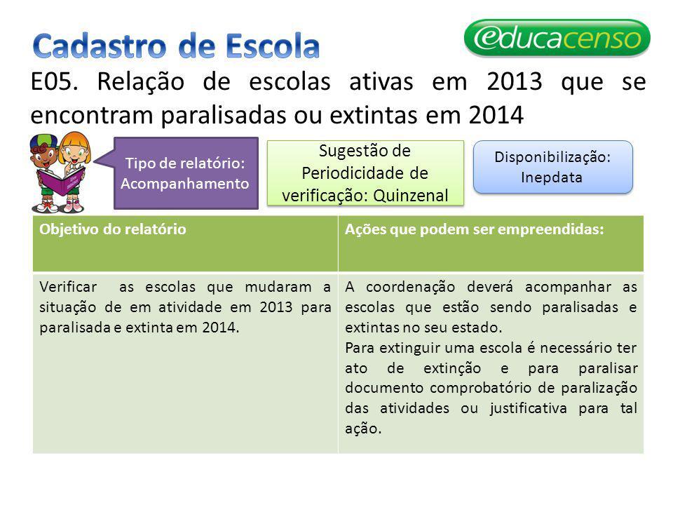 E05. Relação de escolas ativas em 2013 que se encontram paralisadas ou extintas em 2014 Objetivo do relatórioAções que podem ser empreendidas: Verific