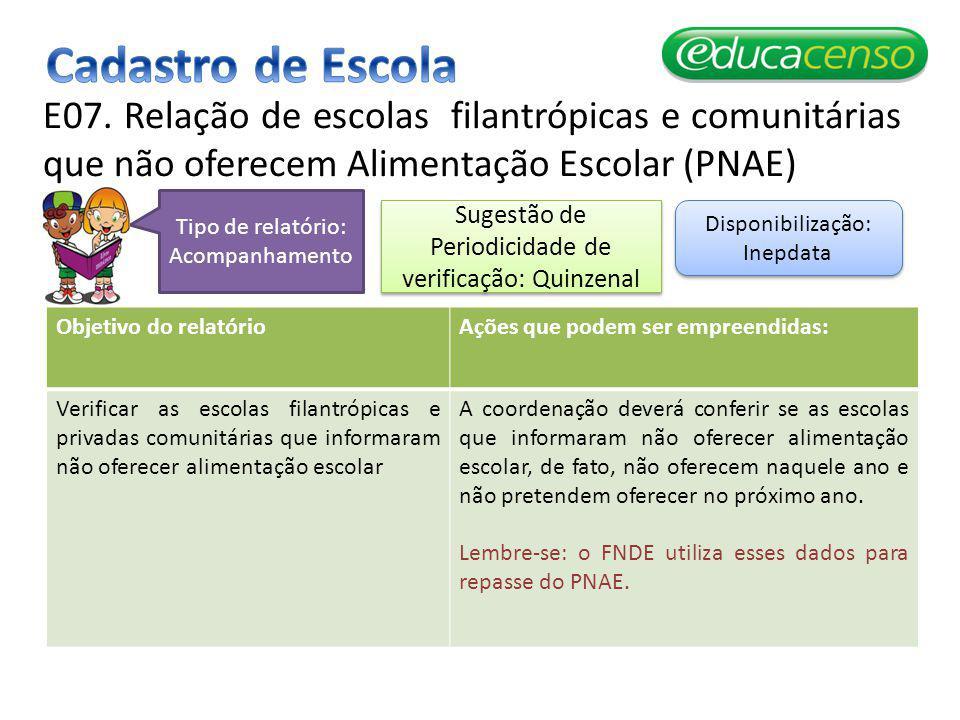 E07. Relação de escolas filantrópicas e comunitárias que não oferecem Alimentação Escolar (PNAE) Objetivo do relatórioAções que podem ser empreendidas