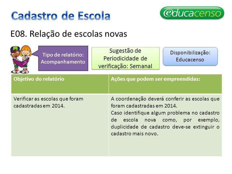 E08. Relação de escolas novas Objetivo do relatórioAções que podem ser empreendidas: Verificar as escolas que foram cadastradas em 2014. A coordenação