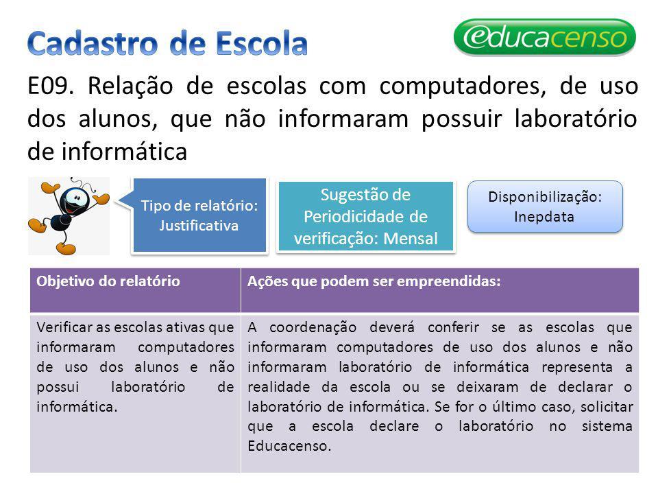 E09. Relação de escolas com computadores, de uso dos alunos, que não informaram possuir laboratório de informática Objetivo do relatórioAções que pode