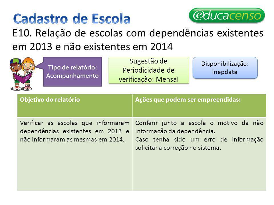 E10. Relação de escolas com dependências existentes em 2013 e não existentes em 2014 Objetivo do relatórioAções que podem ser empreendidas: Verificar