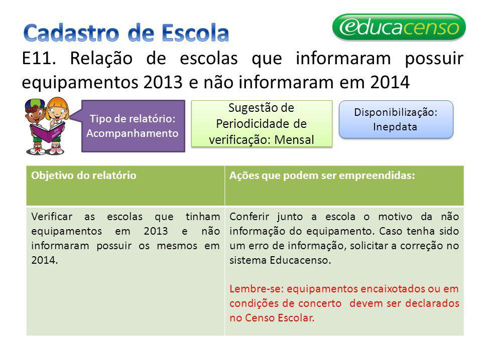 E11. Relação de escolas que informaram possuir equipamentos 2013 e não informaram em 2014 Objetivo do relatórioAções que podem ser empreendidas: Verif