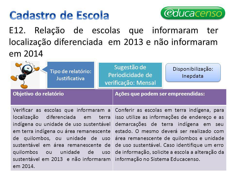 E12. Relação de escolas que informaram ter localização diferenciada em 2013 e não informaram em 2014 Objetivo do relatórioAções que podem ser empreend