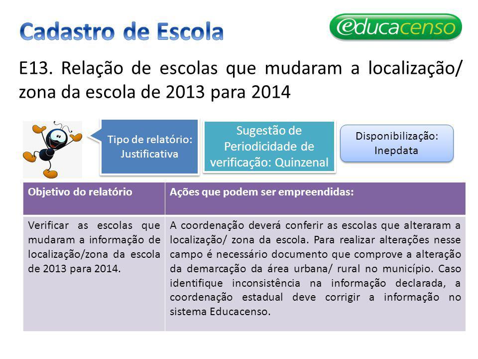 E13. Relação de escolas que mudaram a localização/ zona da escola de 2013 para 2014 Objetivo do relatórioAções que podem ser empreendidas: Verificar a