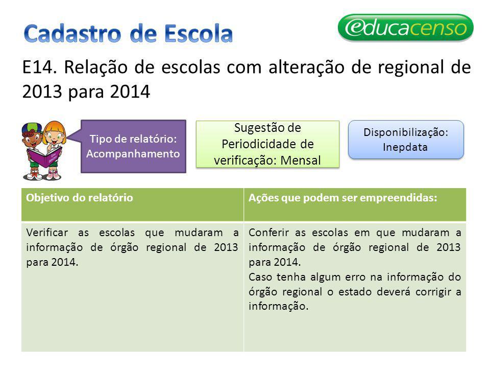 E14. Relação de escolas com alteração de regional de 2013 para 2014 Objetivo do relatórioAções que podem ser empreendidas: Verificar as escolas que mu