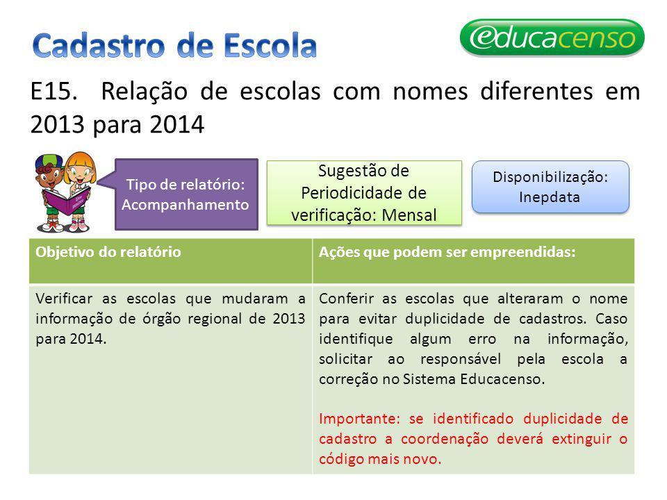 E15. Relação de escolas com nomes diferentes em 2013 para 2014 Objetivo do relatórioAções que podem ser empreendidas: Verificar as escolas que mudaram