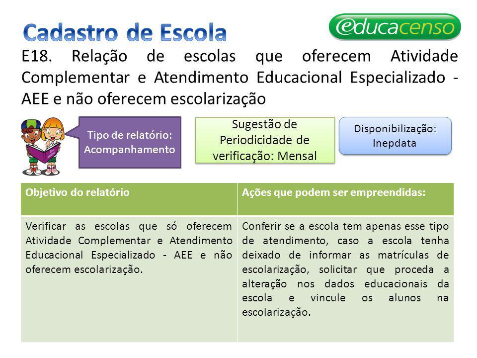 E18. Relação de escolas que oferecem Atividade Complementar e Atendimento Educacional Especializado - AEE e não oferecem escolarização Objetivo do rel